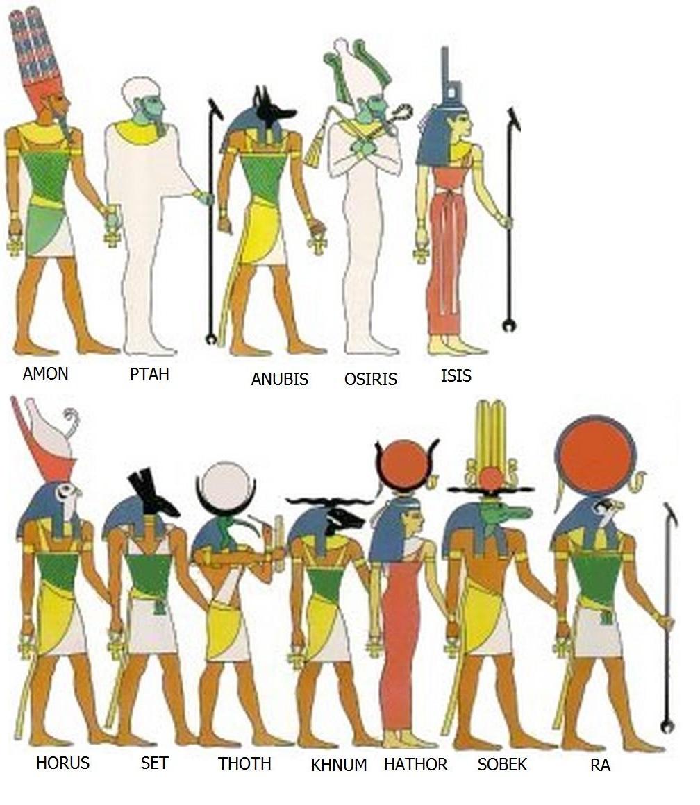 egyptian gods and goddesses family tree 38497 interiordesign