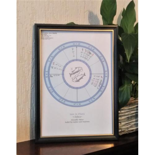 Pisces Astrological Birth Chart - Pisces Child - reading for framing